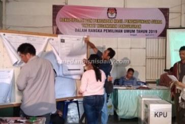 Rekapitulasi Penghitungan Suara DPRD Kabupaten di Pangururan Berlangsung Alot