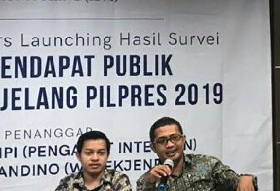 Survei IDM: Prabowo-Sandi Ungguli Jokowi-Maruf Amin